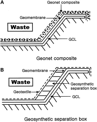 Geomembranes Lahore